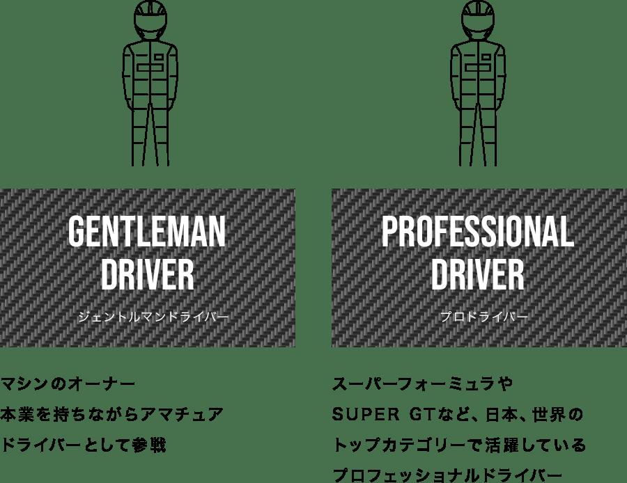ジェントルマンドライバー:マシンのオーナー本業を持ちながらアマチュアドライバーとして参戦 プロドライバー:スーパーフォーミュラやSUPER GTなど、日本、世界のトップカテゴリーで活躍しているプロフェッショナルドライバー